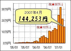 tqm_graph.jpg